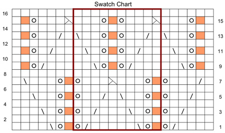 swatch chart